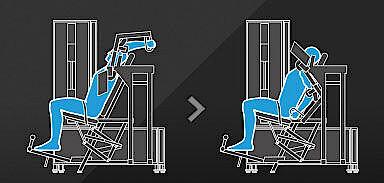 Back Pain Treatment & Strength Training | Kieser Physio
